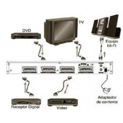 Selector/Conmutador automático Audio/Vídeo 4 entradas