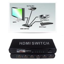 HDMI Switch 2x1