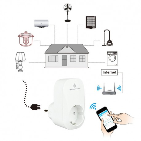 Enchufe inteligente Smart WiFi