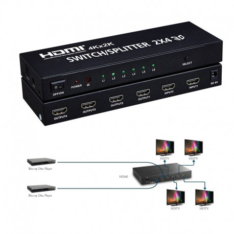 HDMI 4K Switch / Splitter 2x4