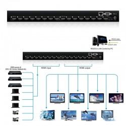 HDMI Matriz 8x8 4K
