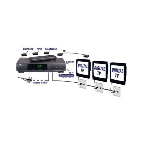 Modulador Digisender Multientrada 4 euroconectores