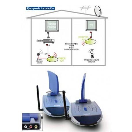 Transmisor inalámbrico de audio/vídeo y mandos a distancia para 2 equipos