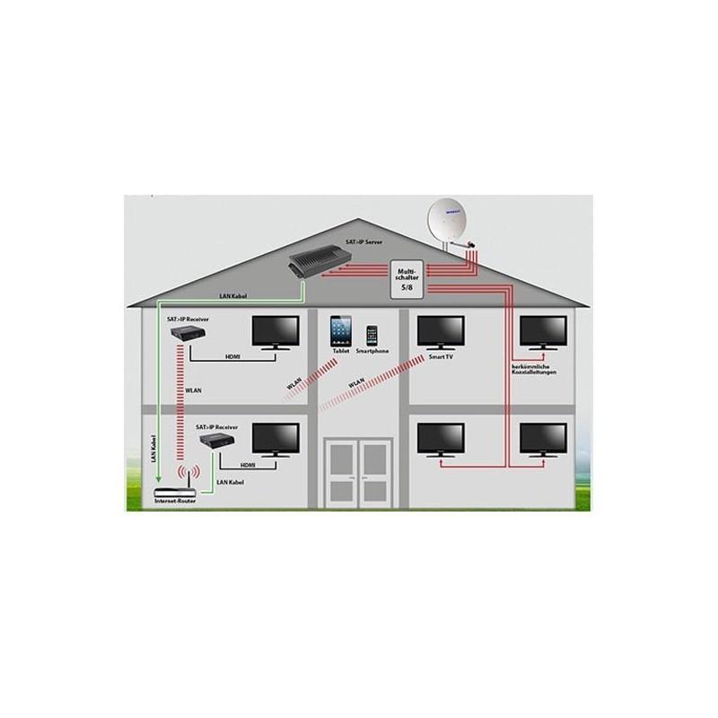 sat ip system server. Black Bedroom Furniture Sets. Home Design Ideas