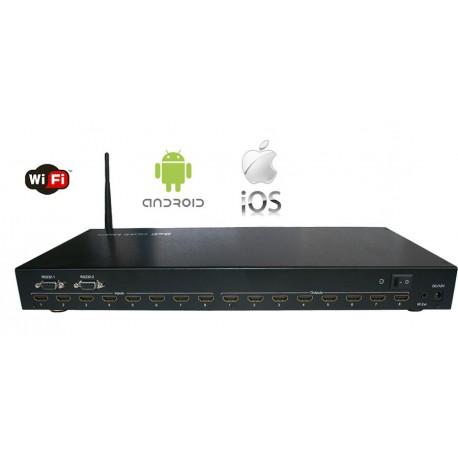 HDMI Matrix 8x8 WIFI  IOS & Android App + 8 Receptores