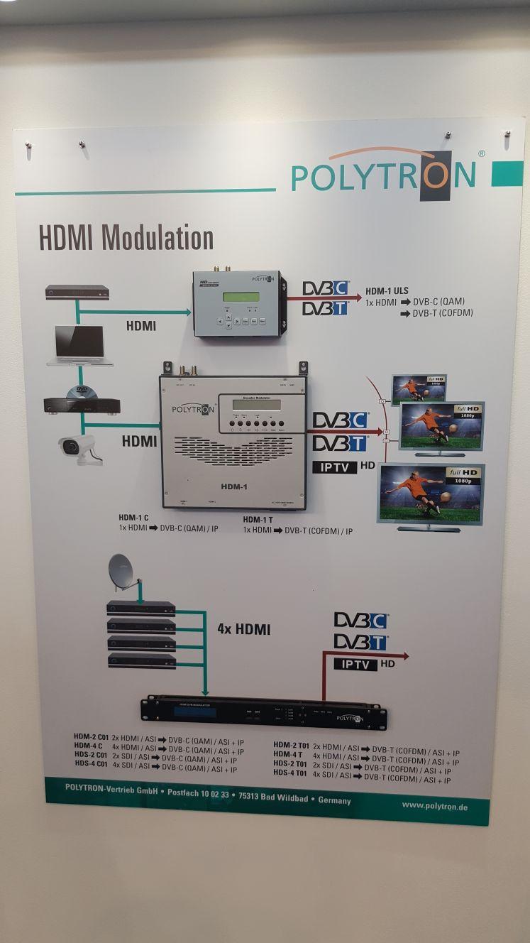 ANGA COM 2017 - Modulación HDMI